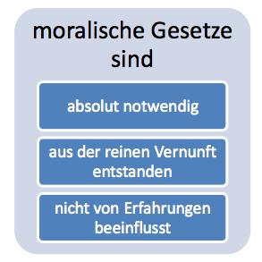 Moralische Gesetze